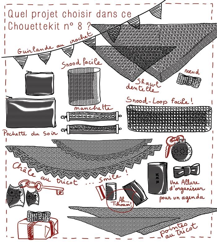 Que faire avec le Chouette Kit de Noel ?